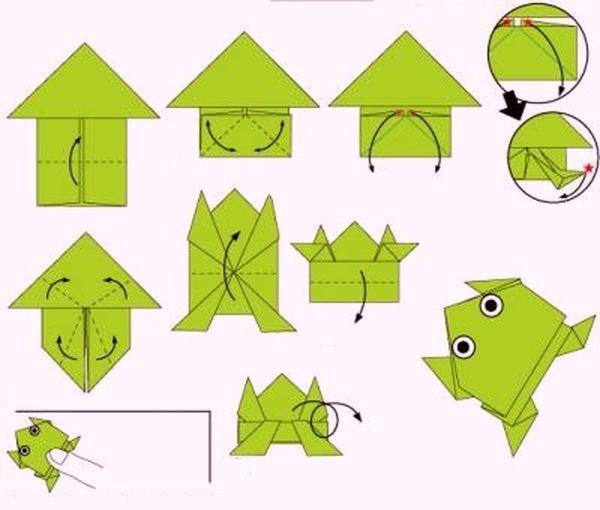Как сделать и бумаги лягушку