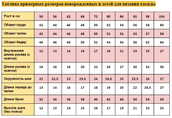 Таблицы размеров на детей по вязанию 679