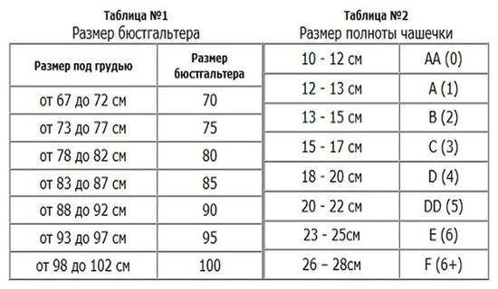 0e74445dcfbed Размер бюстгальтера: как определить правильно? | LS