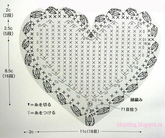 Прихватки крючком: сердечки