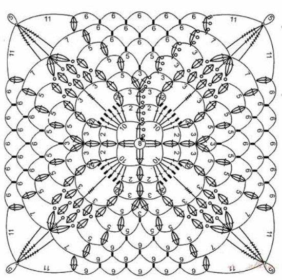 Как связать скатерть крючком: описание и схемы
