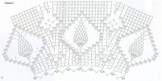 Вязание крючком скатерти: схемы
