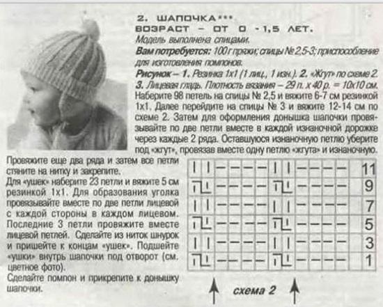 Вязание шапочки для новорожденного спицами