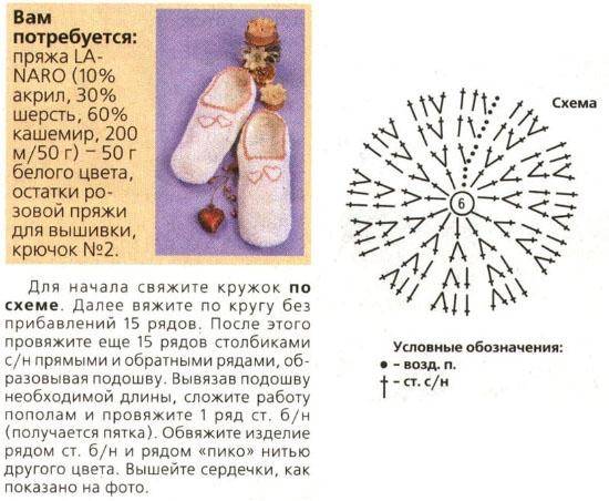 Схема вязания следков на спицах для начинающих7