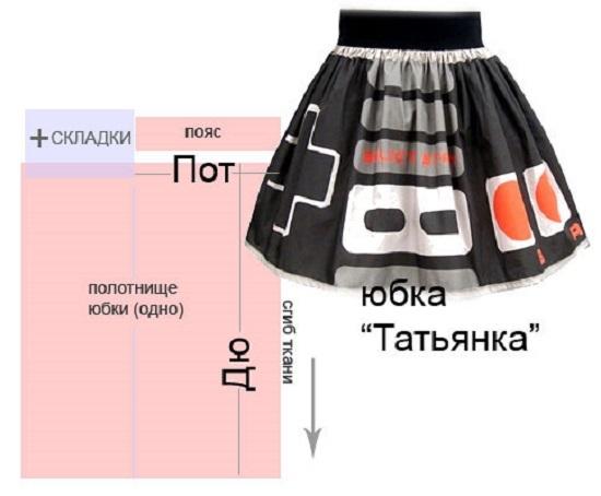 Выкройка юбки «Татьянка»