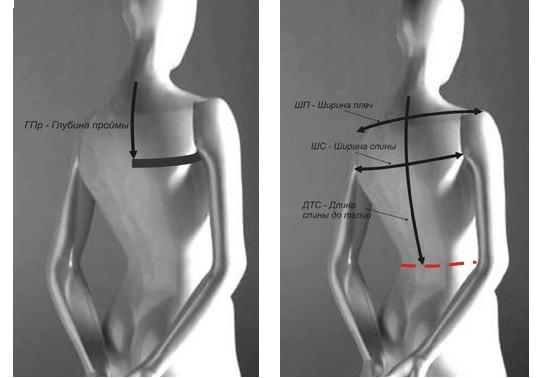 Снятие мерок обхвата плеча