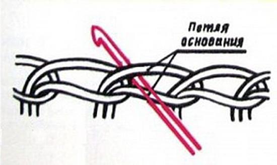 Круглый коврик крючком сплошной