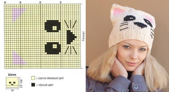 шапка кошка с ушками спицами схема Ls