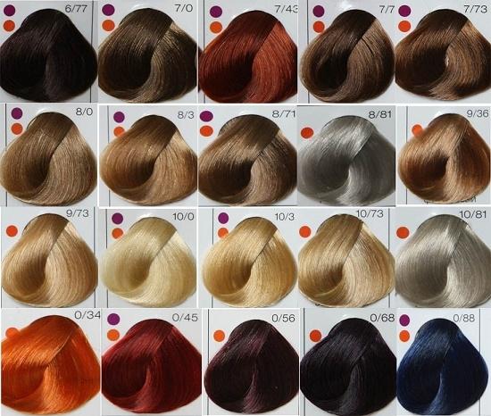 Краска для волос Estel professional De Luxe Отзывы 40