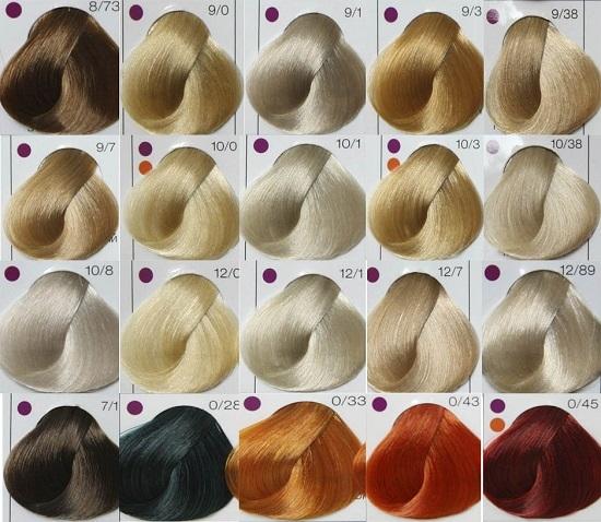 Краска для волос Estel professional De Luxe Отзывы 41