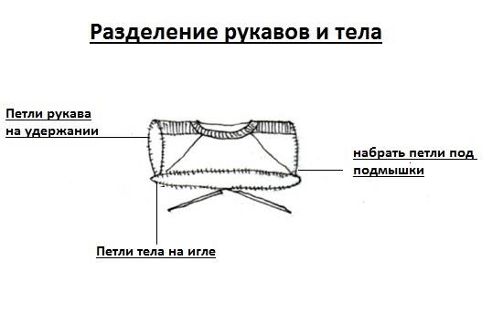 разделение рукавов и тела
