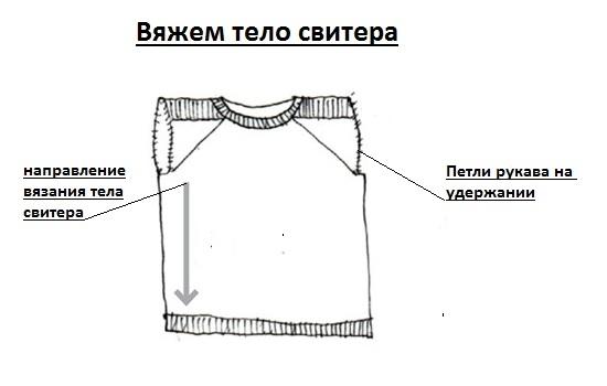 тело свитера