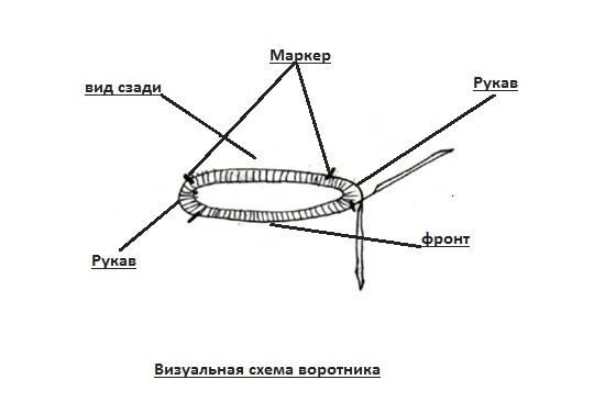 схема воротника