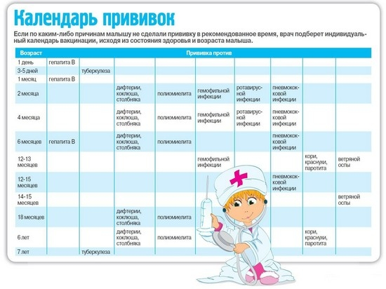 График прививок для детей до года