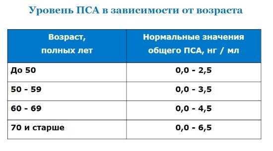 Расшифровка анализа крови пса Справка из травмпункта 11-я Чоботовская аллея