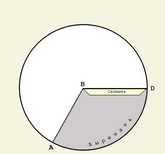 Как сделать конус из картона схема