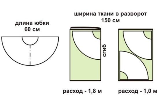Выкройка юбки полусолнце: пошаговая инструкция для начинающих