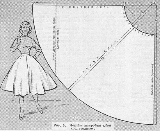 Как скроить юбку полусолнце?