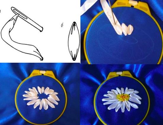 Вышивка лентами: ромашки в схемах