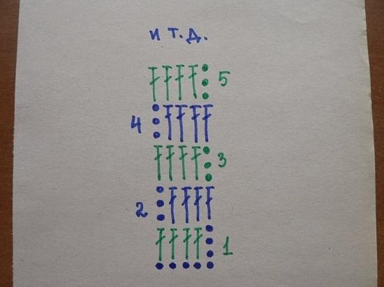 Затем обвязываем ряды из воздушных петель столбиками