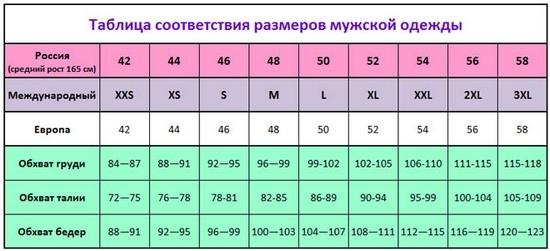 a6cfacdd какие параметры скрывают размеры S, M, L, XL, XXL