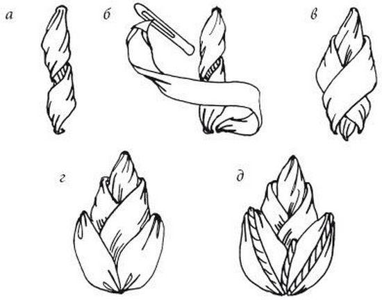 Вышивка цветы лентами: схемы