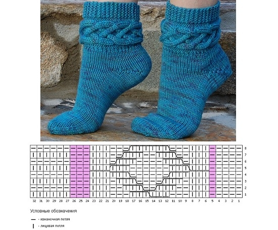 Вязание носков спицами с рисунком: схемы с описанием | LS