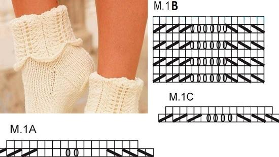 Вязание носков спицами с рисунком: схемы