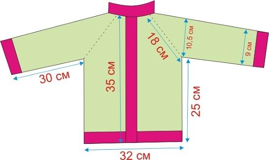 Детские кофточки с простыми схемами вязания спицами