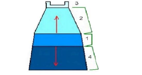 Техника вязания туники крючком из мотивов: шаг 2