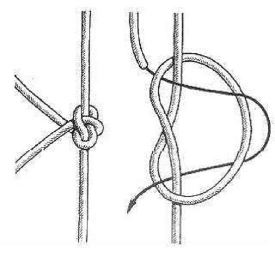 Поводковый узел позволяет нам зафиксировать нужные предметы