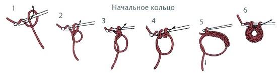 несколько способов набора первой петли для вязания крючком