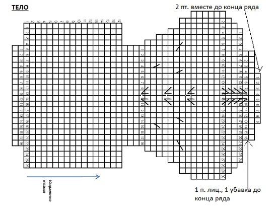 Вислоухий зайка спицами схема
