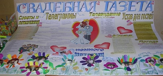 плакат на годовщину свадьбы своими руками пример