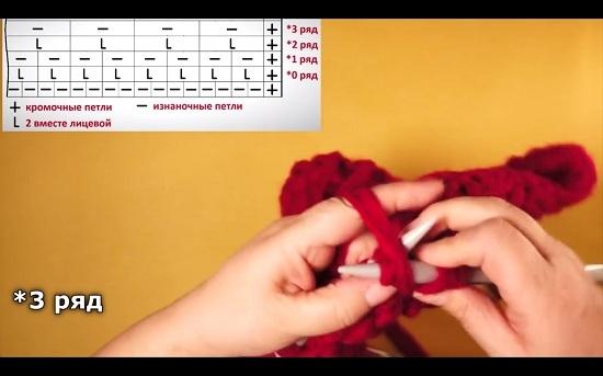 Шапка спицами из толстой пряжи: схема вязания быстро