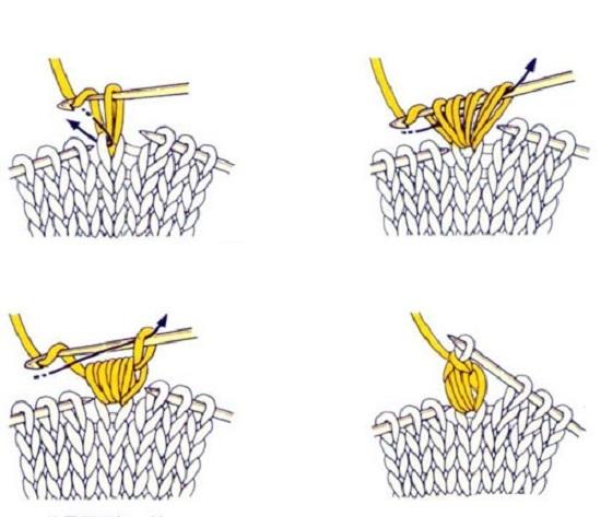 как вяжется узор «Шишечки» спицами