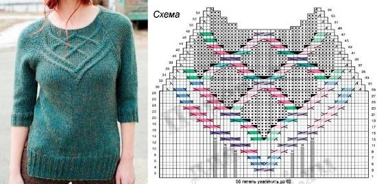 Пуловеры, вязанные спицами, с описанием: женские креативные модели