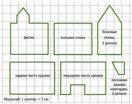 Кукольный домик своими руками из фанеры: схема, чертежи