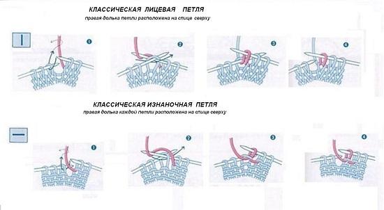 Как делать изнаночную вязание