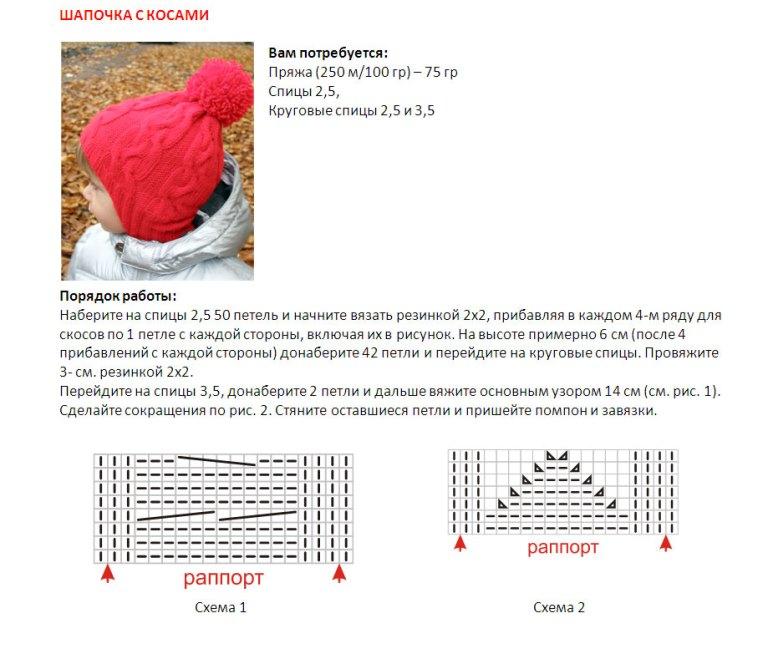 Схема вязание детских шапочек спицами