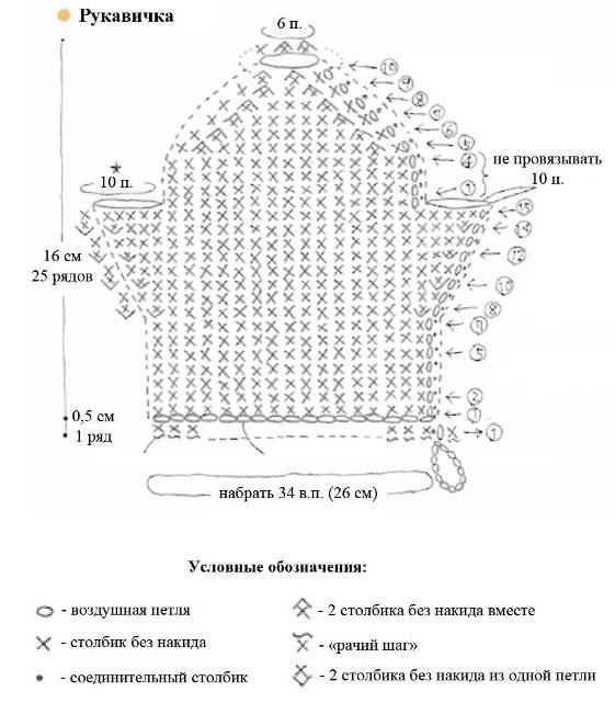 Вязание мочалки варежки крючком для начинающих: схема