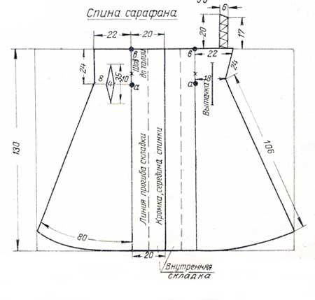 Для выкройки русского народного сарафана по старинному способу шитья понадобится 8 м шелка вискозы - для сарафана...